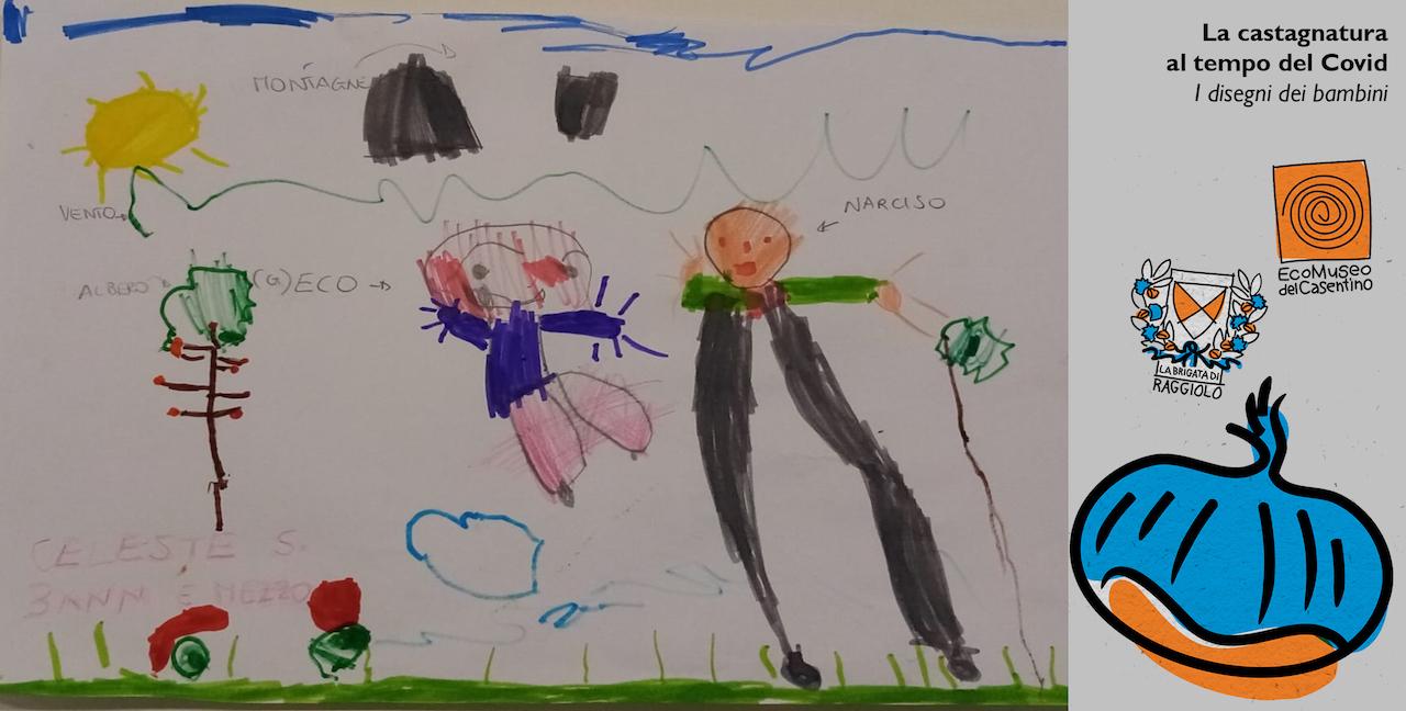 """""""La castagnatura al tempo del Covid""""  i disegni dei bambini."""